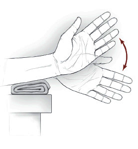 Wrist ulnar/radial deviation exercise