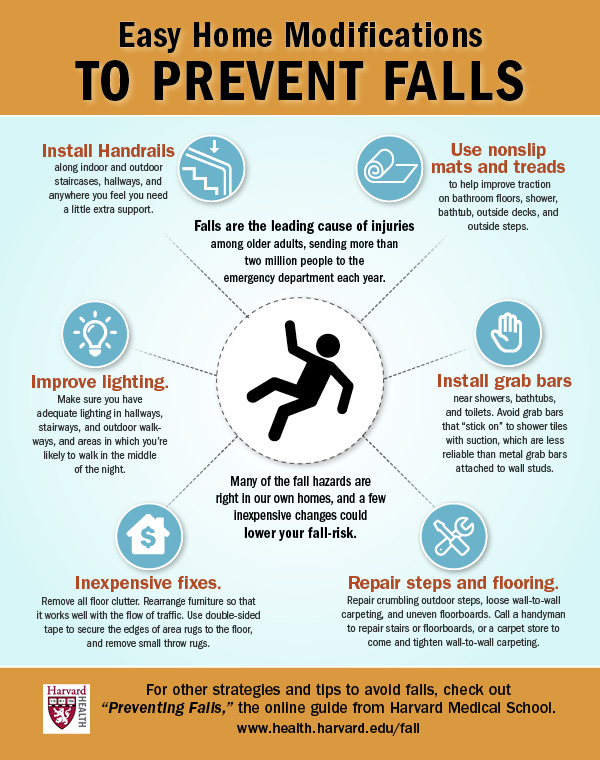 preventing falls Falls are a threat to the health of older adults and can reduce their ability to remain independent however, falls aren't something that just happens when you age, there are proven ways to reduce falls.