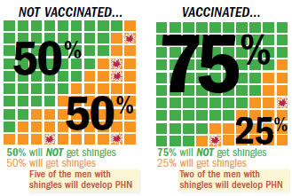 pros and cons of vaccinations Experts debate pros, cons of requiring flu vaccination most experts agree that offering flu vaccinations is a good idea, but the issue of requiring them can stir up a debate.