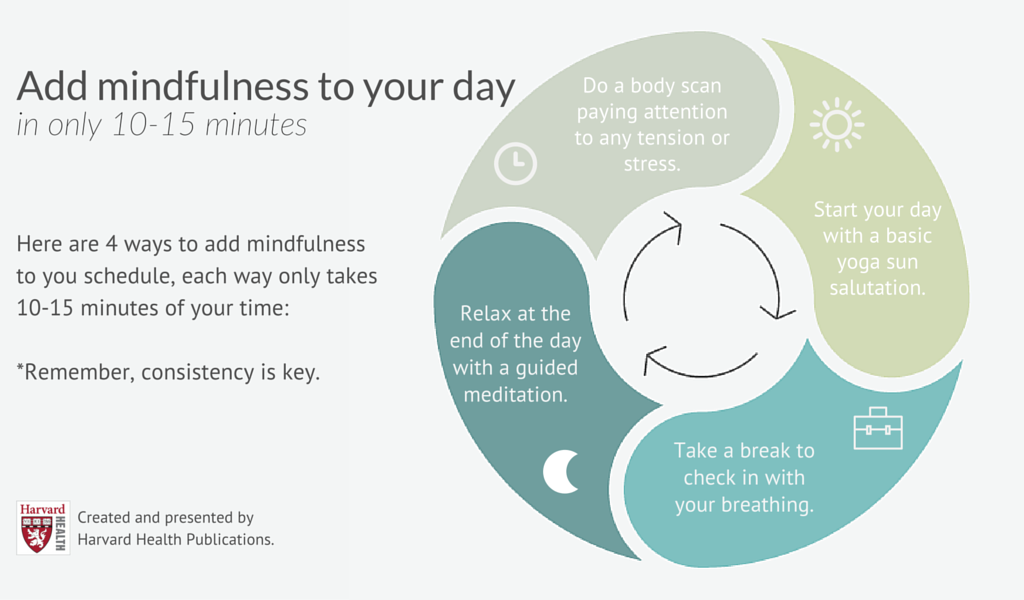 You Can Practice Mindfulness In As Little As 15 Minutes A