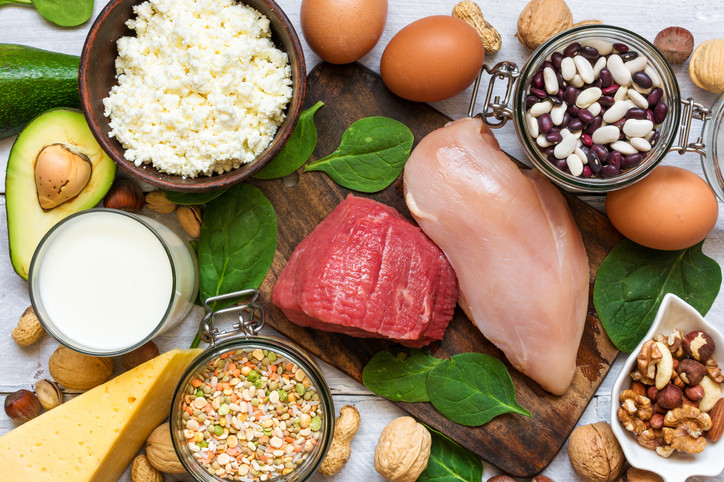what percentage of a diet should be protein?