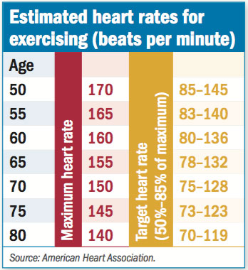 Exercise By The Numbers Harvard Health