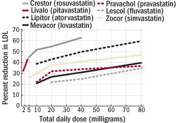 trazodone (desyrel) 150 mg tablet