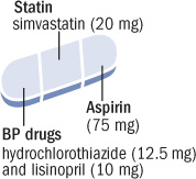 illustration showing drug components of a polypill