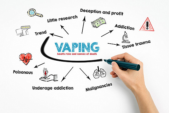 EVALI: New information on vaping-induced lung injury featured image