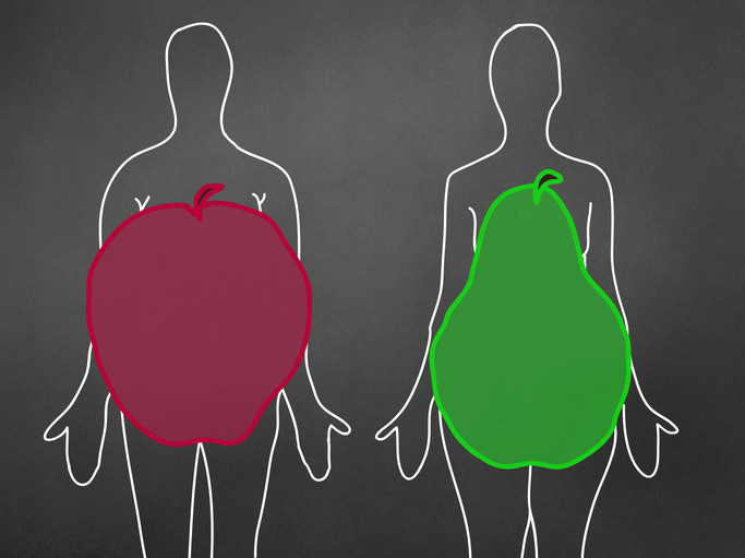 The link between abdominal fat and death: What is the shape of health?