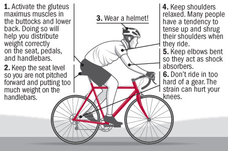 illustration of bicyclist with descriptions of safety tips
