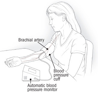 illustration showing how to use home blood pressure monitor