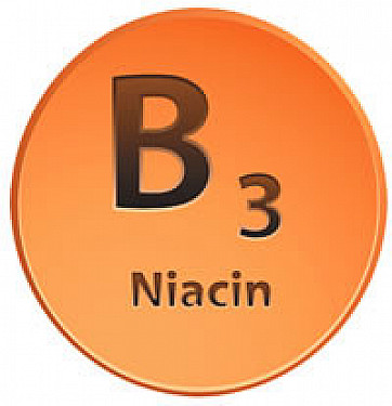 New thinking on niacin use featured image