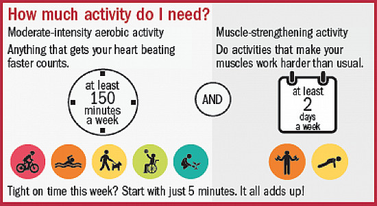 Updated exercise guidelines showcase the benefits to your heart and beyond featured image