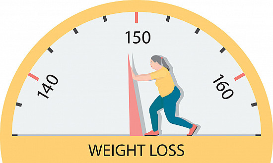 Tips to keep lost weight off in the New Year featured image