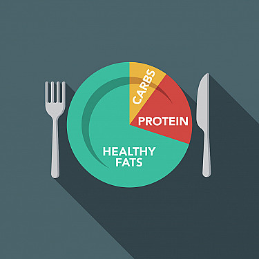 Low-carb and high-fat diet helps obese older adults featured image