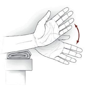 Wrist ulnar/radial deviation exercise