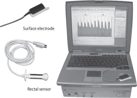 Biofeedback equipment