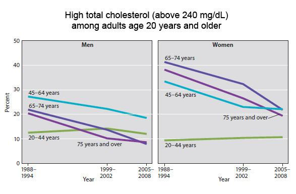 Cholesterol-HUS20104.jpg