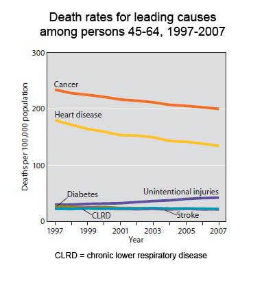 Deaths-45-HUS2010.jpg