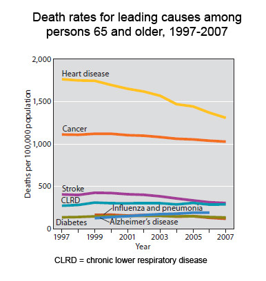Deaths-65-HUS2010.jpg