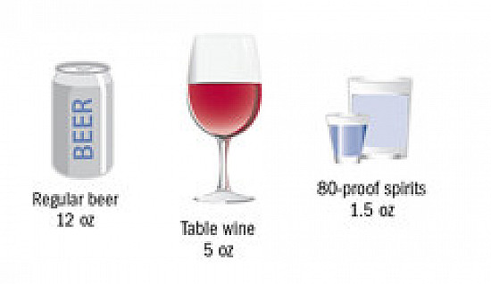 Study supports alcohol, breast cancer link featured image