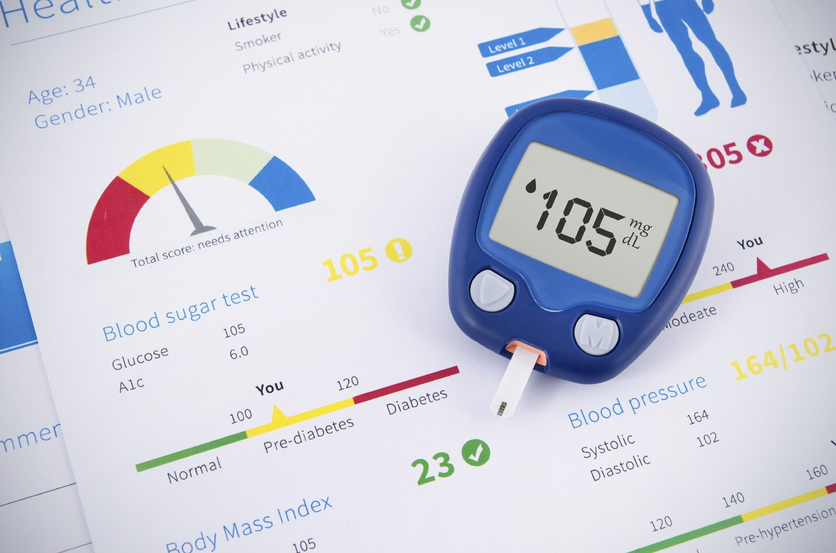 glucose-test-diabetes-blood-sugar-iStock_000056377870_Medium